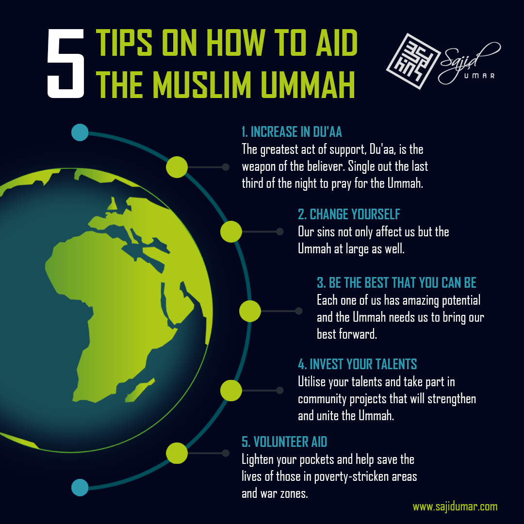 How to aid the Muslim Ummah