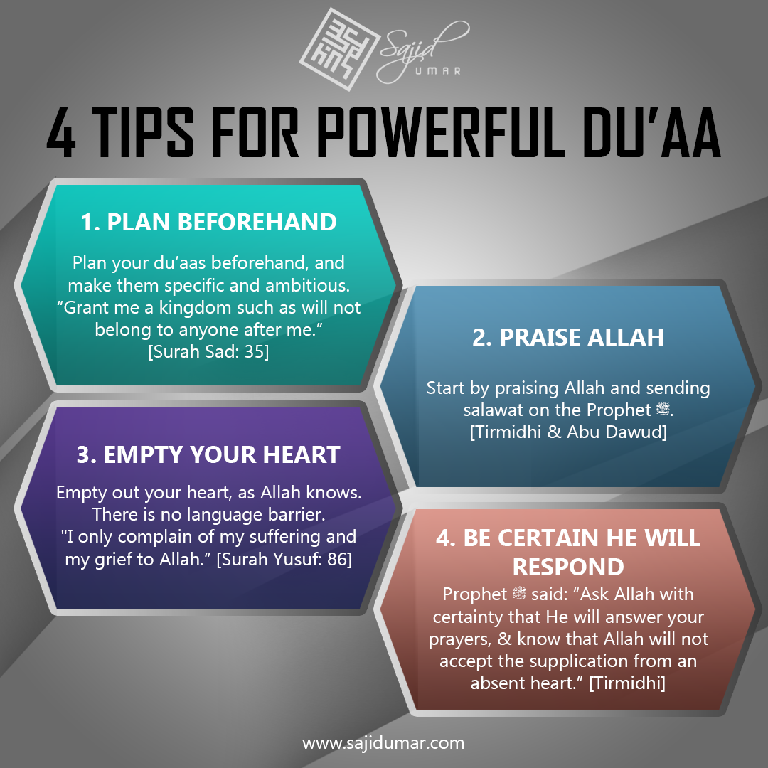 Tips for powerful duaa