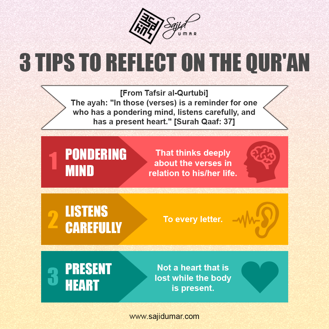 Tips to reflect on the Quran